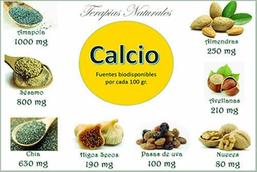 Lacteos Calcio Nutricion y Salud